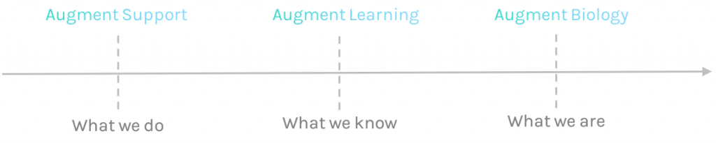 e-learning au a-learning uptale 1